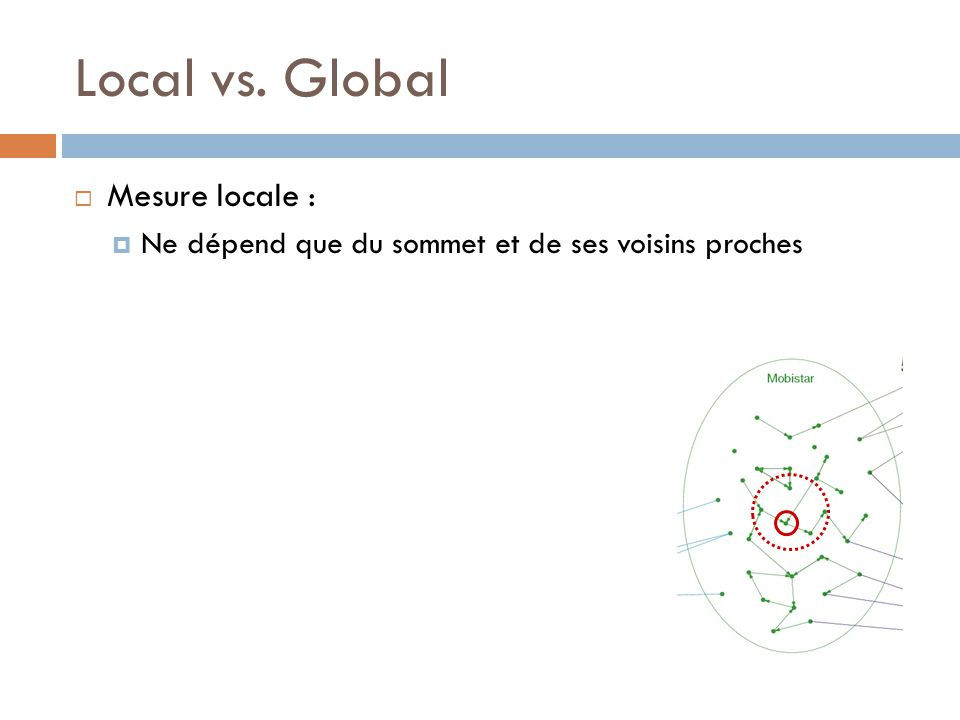 Local vs. Global Mesure locale :