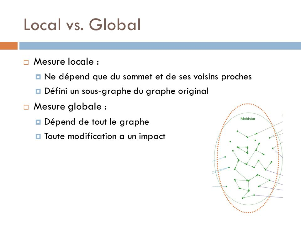 Local vs. Global Mesure locale : Mesure globale :