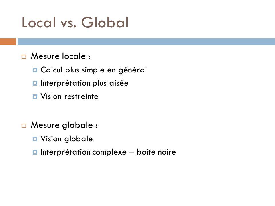 Local vs. Global Mesure locale : Mesure globale :