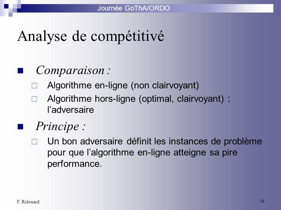 Analyse de compétitivé