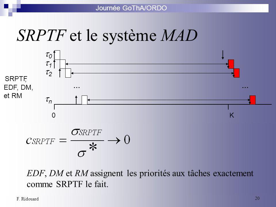 SRPTF et le système MAD 0 1 2 n 0 1 2