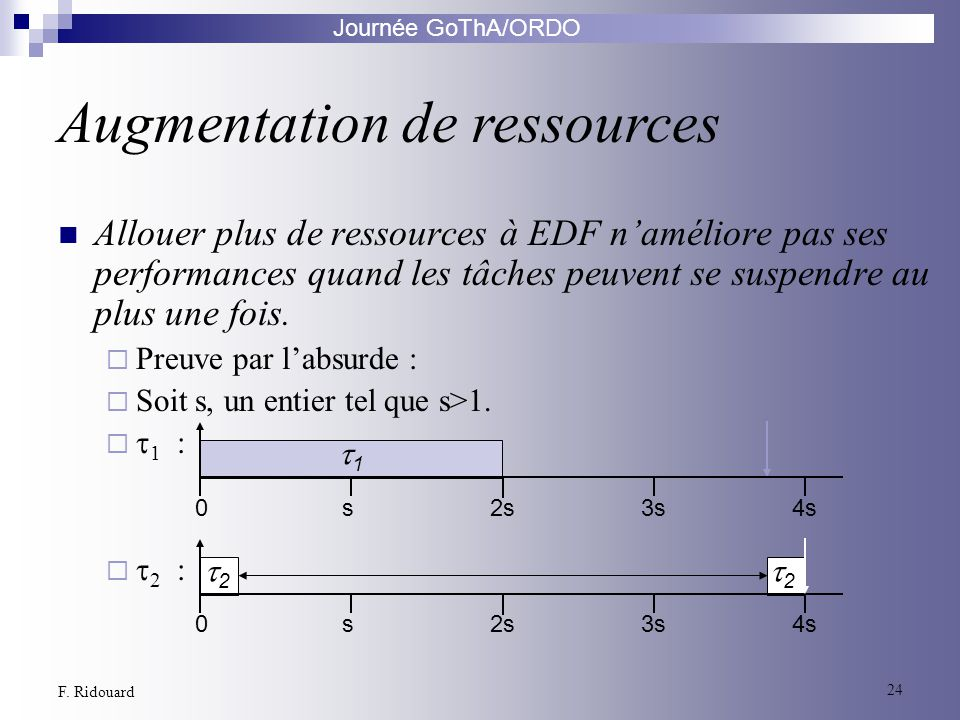 Augmentation de ressources
