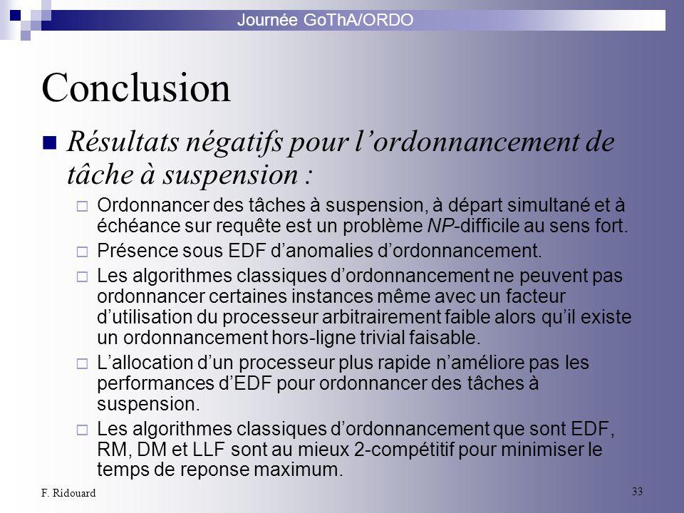 Conclusion Résultats négatifs pour l'ordonnancement de tâche à suspension :