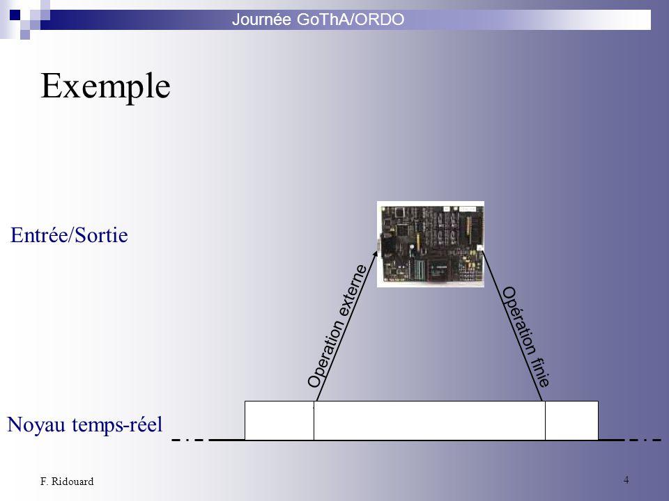 Exemple Entrée/Sortie Noyau temps-réel Operation externe