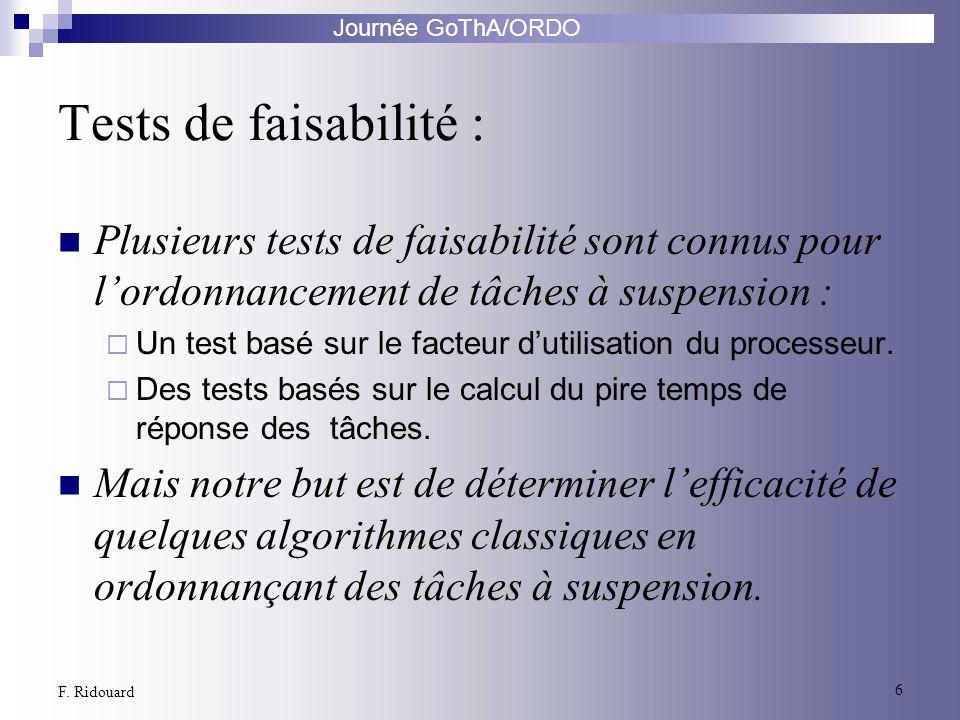 Tests de faisabilité : Plusieurs tests de faisabilité sont connus pour l'ordonnancement de tâches à suspension :