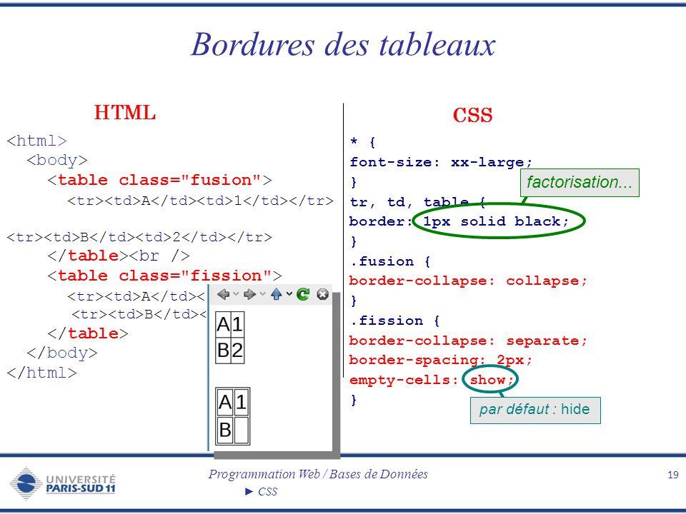Bordures des tableaux HTML CSS CSS <html> <body>