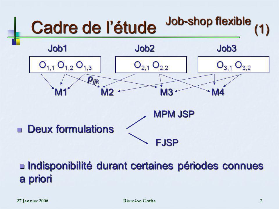 Cadre de l'étude Job-shop flexible (1)