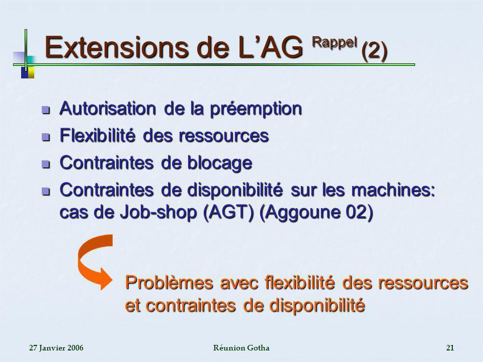 Extensions de L'AG Rappel (2)