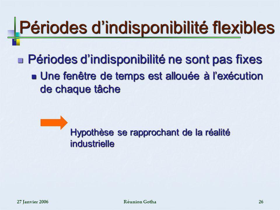 Périodes d'indisponibilité flexibles