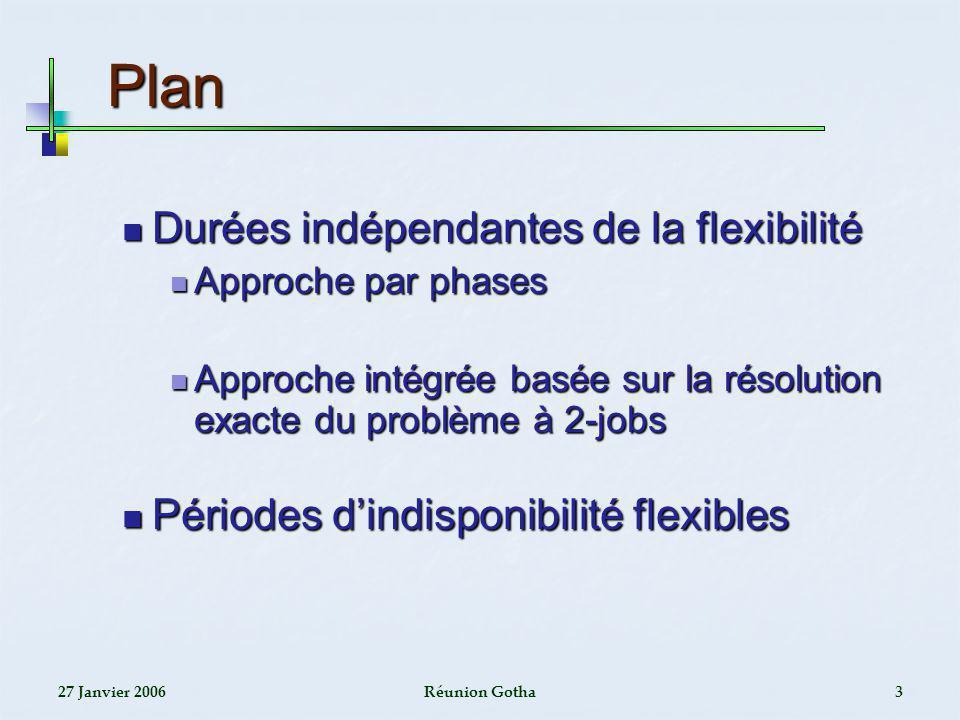 Plan Durées indépendantes de la flexibilité