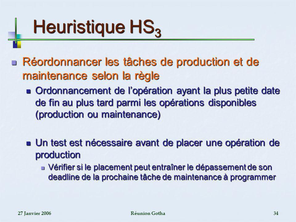 Heuristique HS3 Réordonnancer les tâches de production et de maintenance selon la règle.