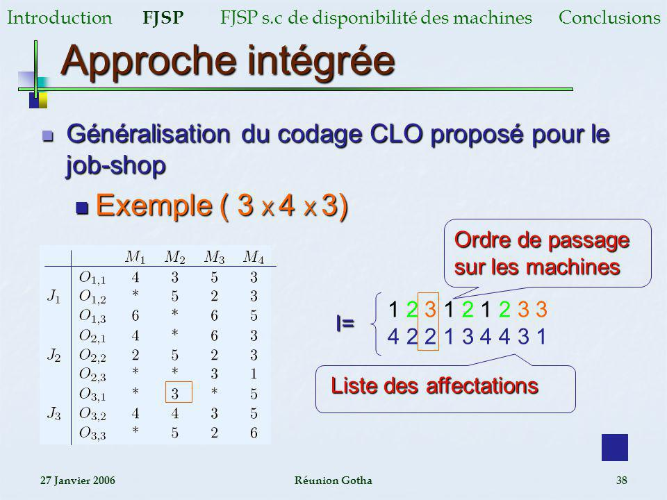 Approche intégrée Exemple ( 3 X 4 X 3)