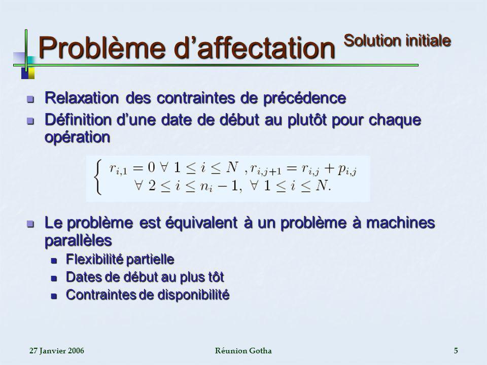 Problème d'affectation Solution initiale