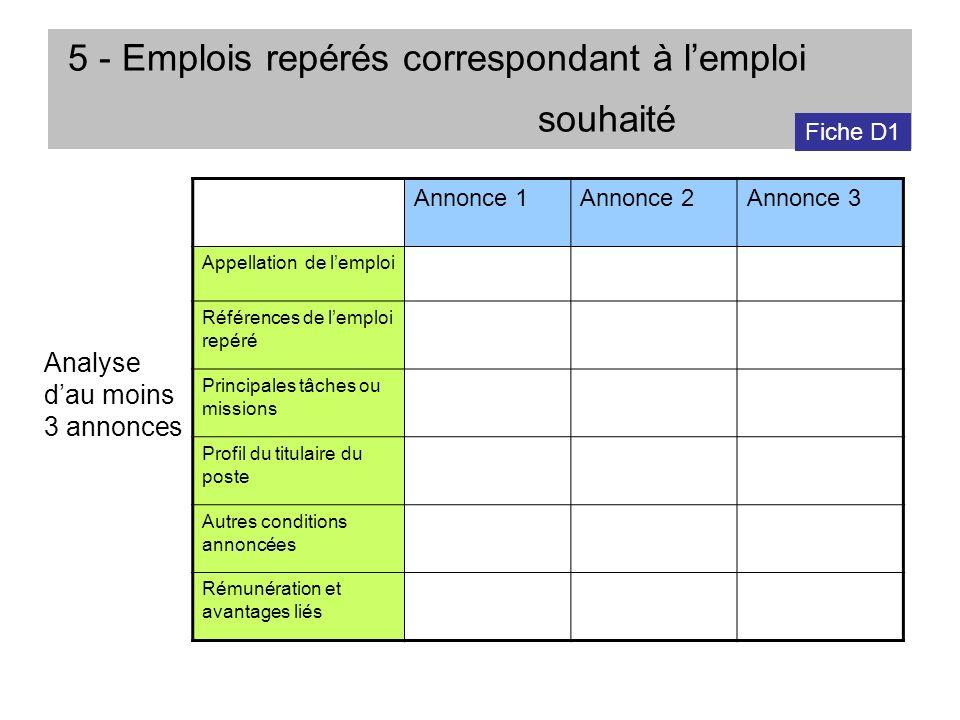 5 - Emplois repérés correspondant à l'emploi souhaité