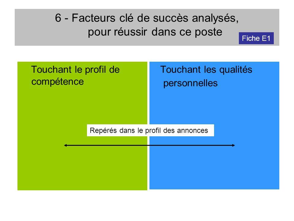 6 - Facteurs clé de succès analysés, pour réussir dans ce poste