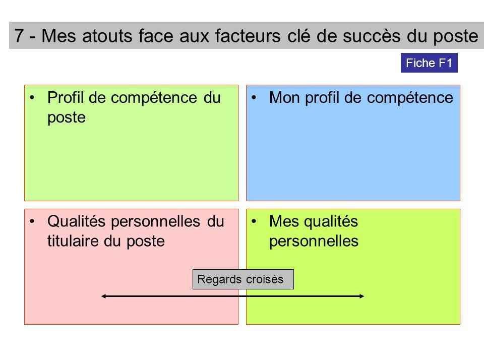7 - Mes atouts face aux facteurs clé de succès du poste