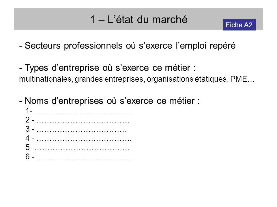 1 – L'état du marché Fiche A2. - Secteurs professionnels où s'exerce l'emploi repéré. - Types d'entreprise où s'exerce ce métier :