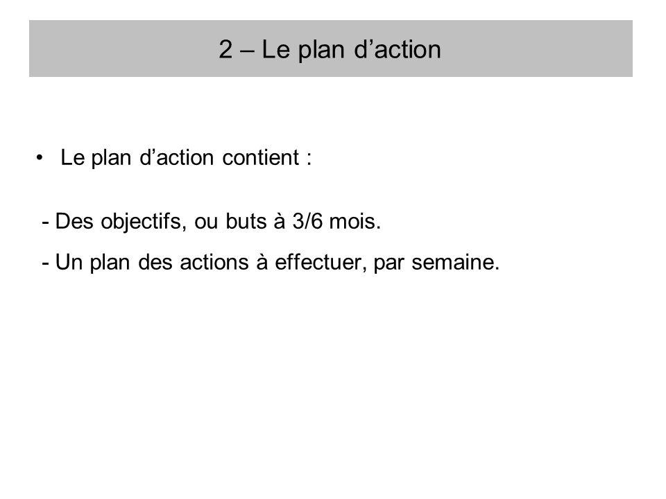 2 – Le plan d'action Le plan d'action contient :