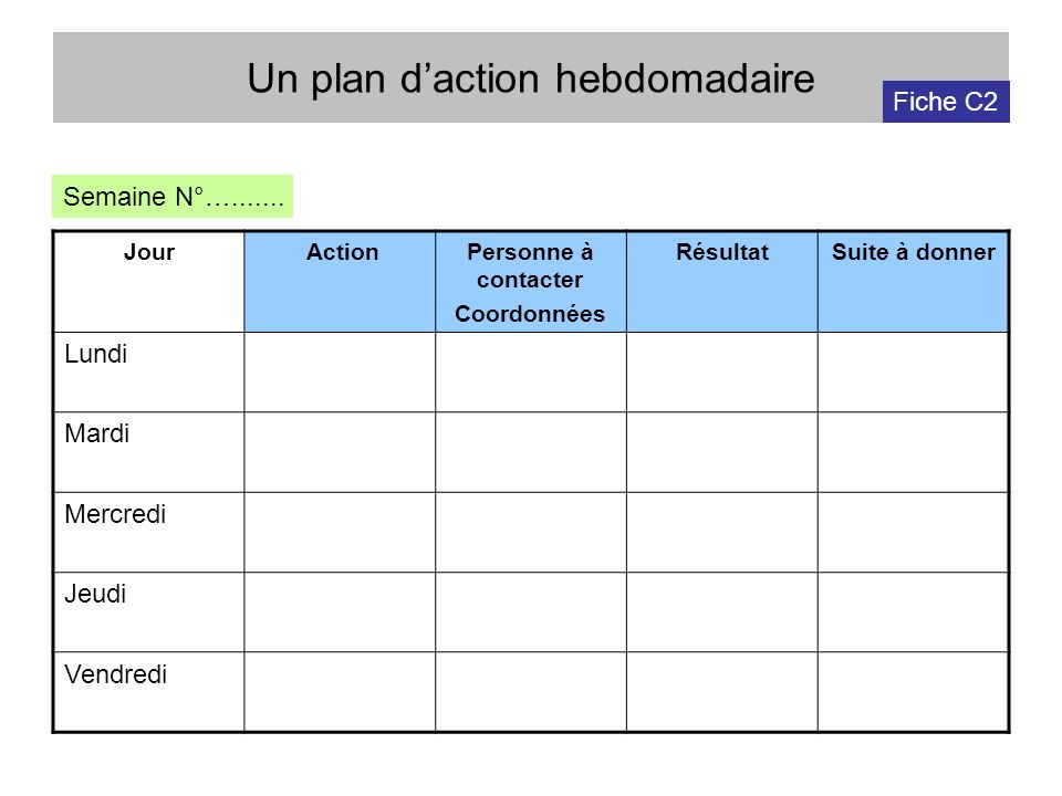 Un plan d'action hebdomadaire