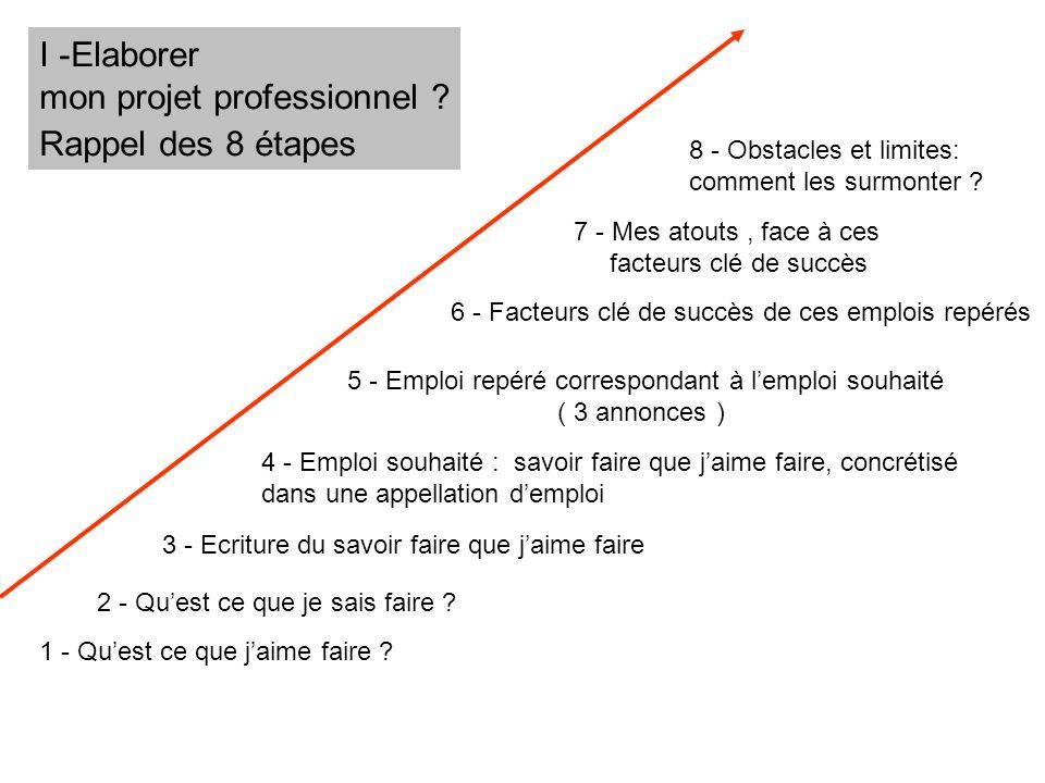 mon projet professionnel Rappel des 8 étapes