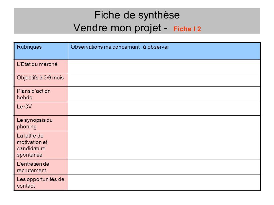 Fiche de synthèse Vendre mon projet - Fiche I 2