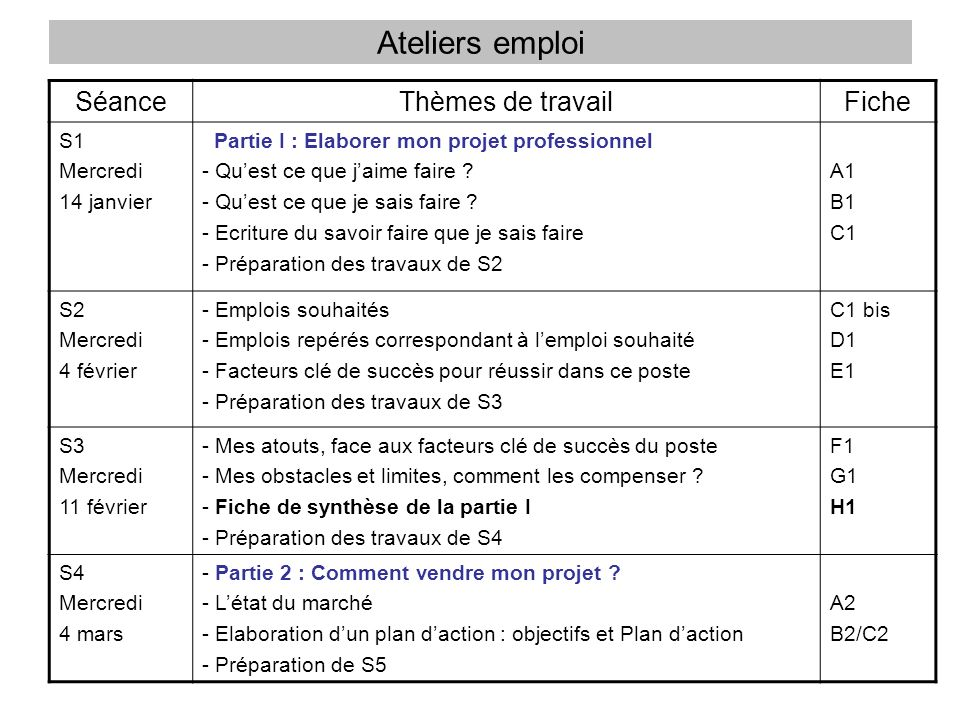 Ateliers emploi Séance Thèmes de travail Fiche S1 Mercredi 14 janvier