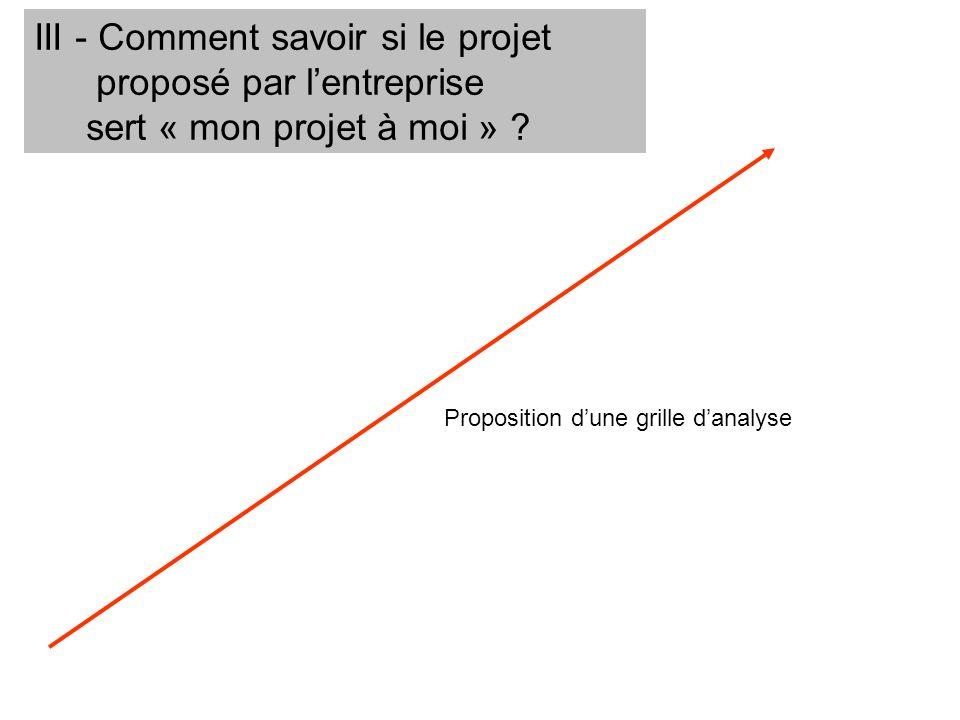 III - Comment savoir si le projet proposé par l'entreprise