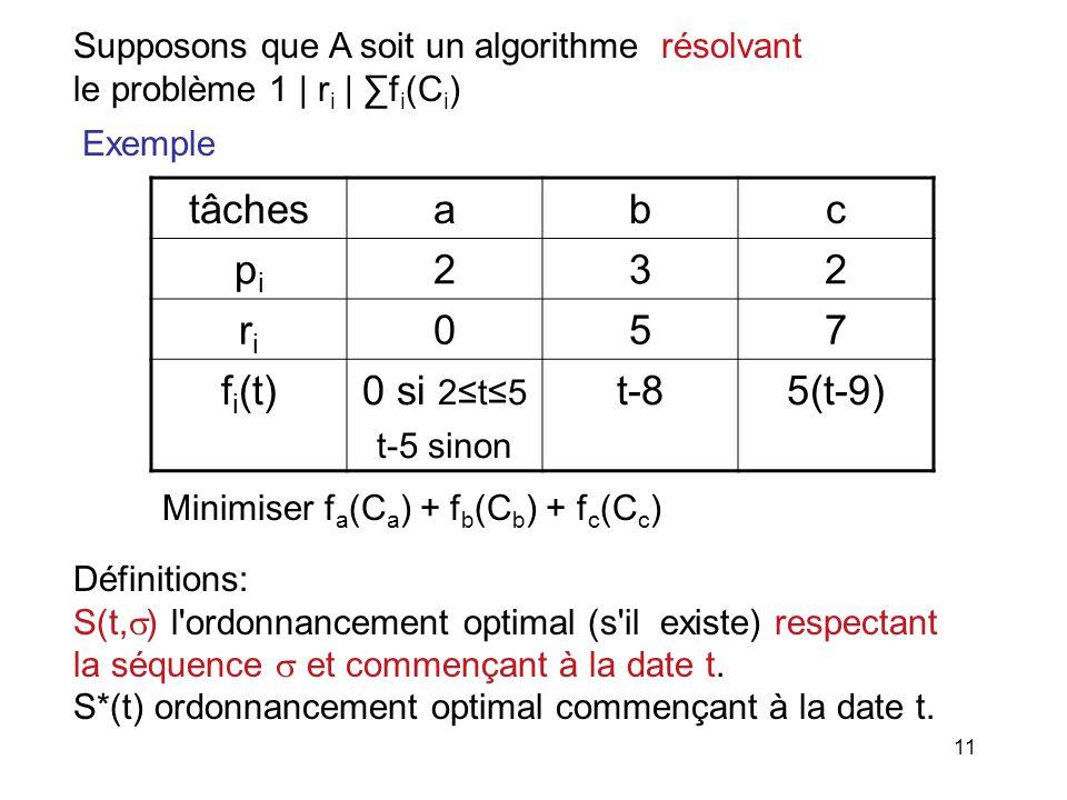 tâches a b c pi 2 3 ri 5 7 fi(t) 0 si 2≤t≤5 t-8 5(t-9)