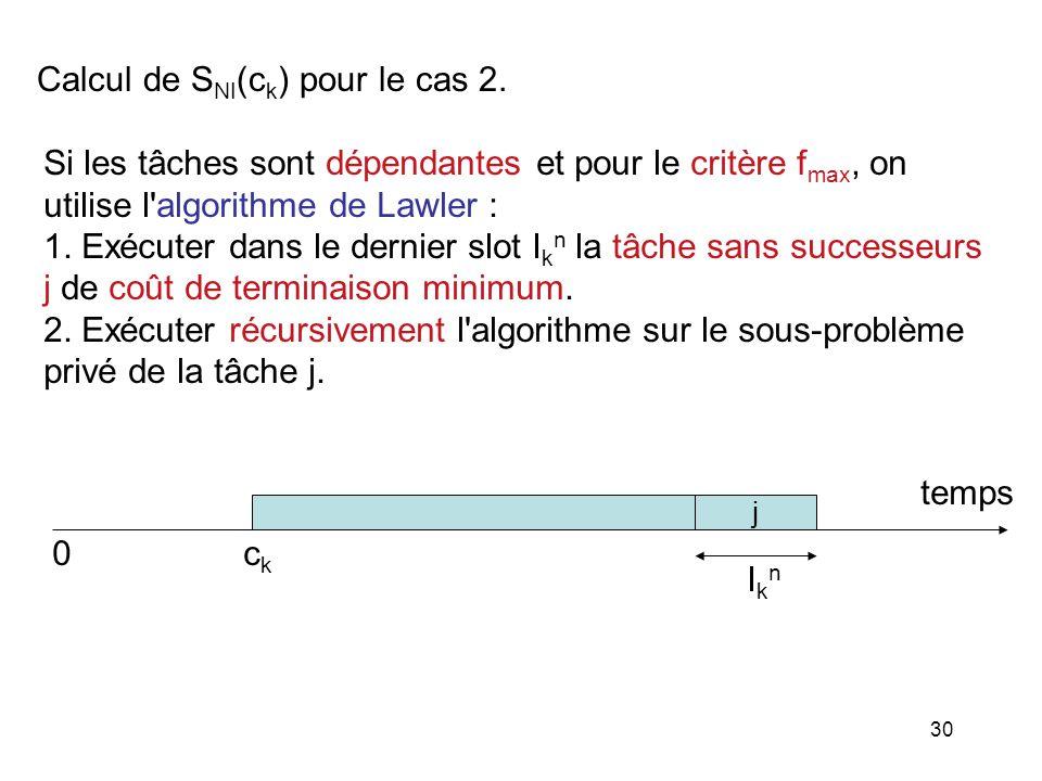 Calcul de SNI(ck) pour le cas 2.
