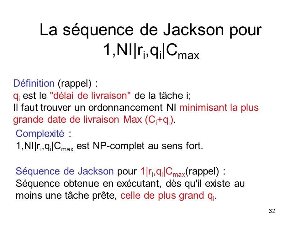 La séquence de Jackson pour 1,NI|ri,qi|Cmax