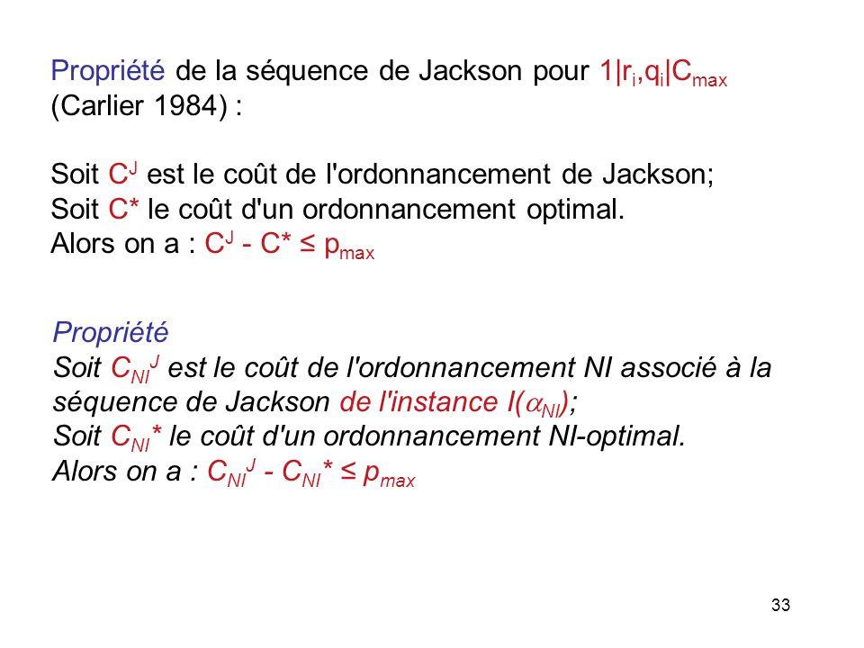 Propriété de la séquence de Jackson pour 1|ri,qi|Cmax