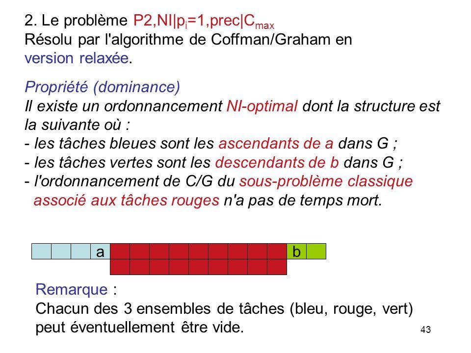 2. Le problème P2,NI|pi=1,prec|Cmax