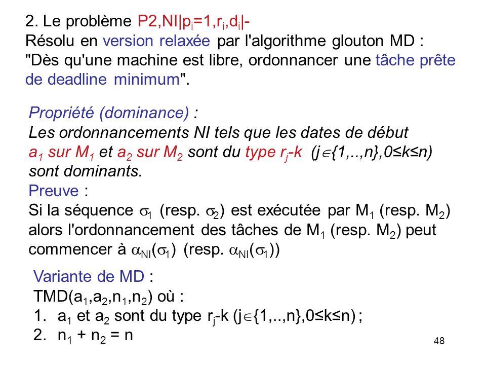 2. Le problème P2,NI|pi=1,ri,di|-
