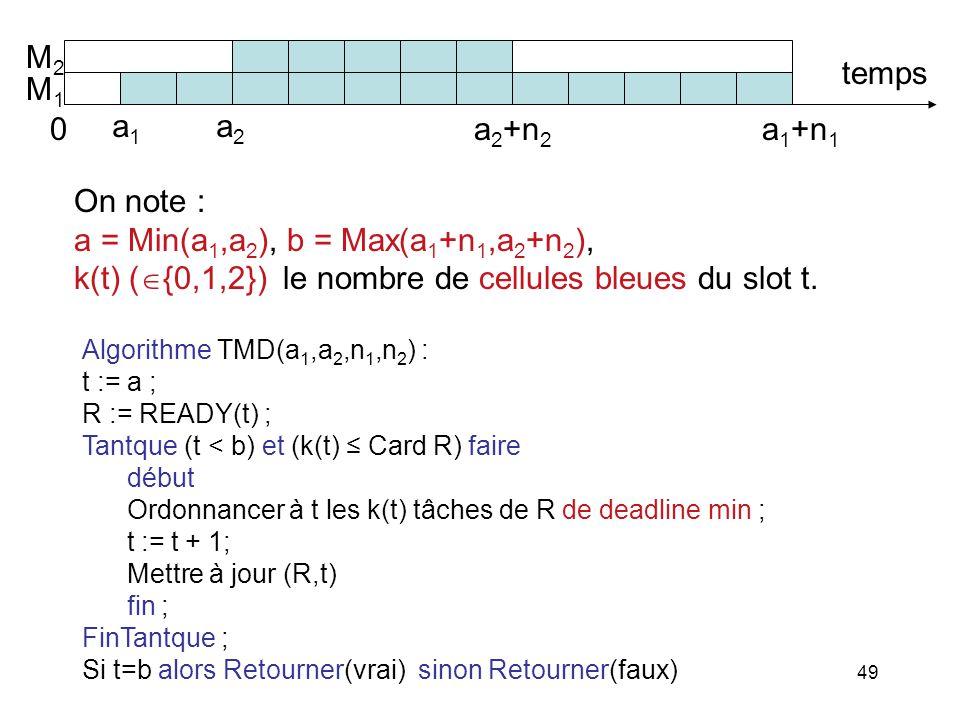a = Min(a1,a2), b = Max(a1+n1,a2+n2),