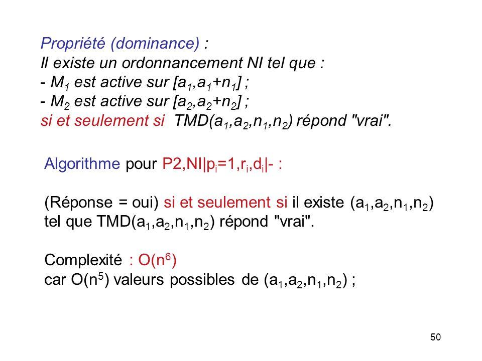 Propriété (dominance) :