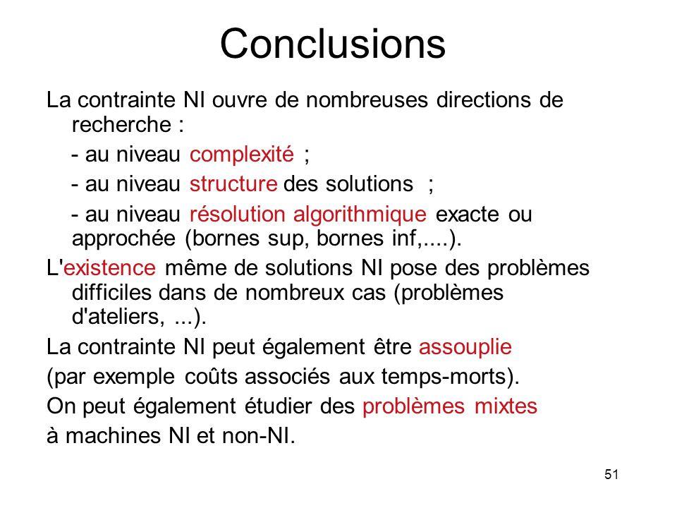 Conclusions La contrainte NI ouvre de nombreuses directions de recherche : - au niveau complexité ;