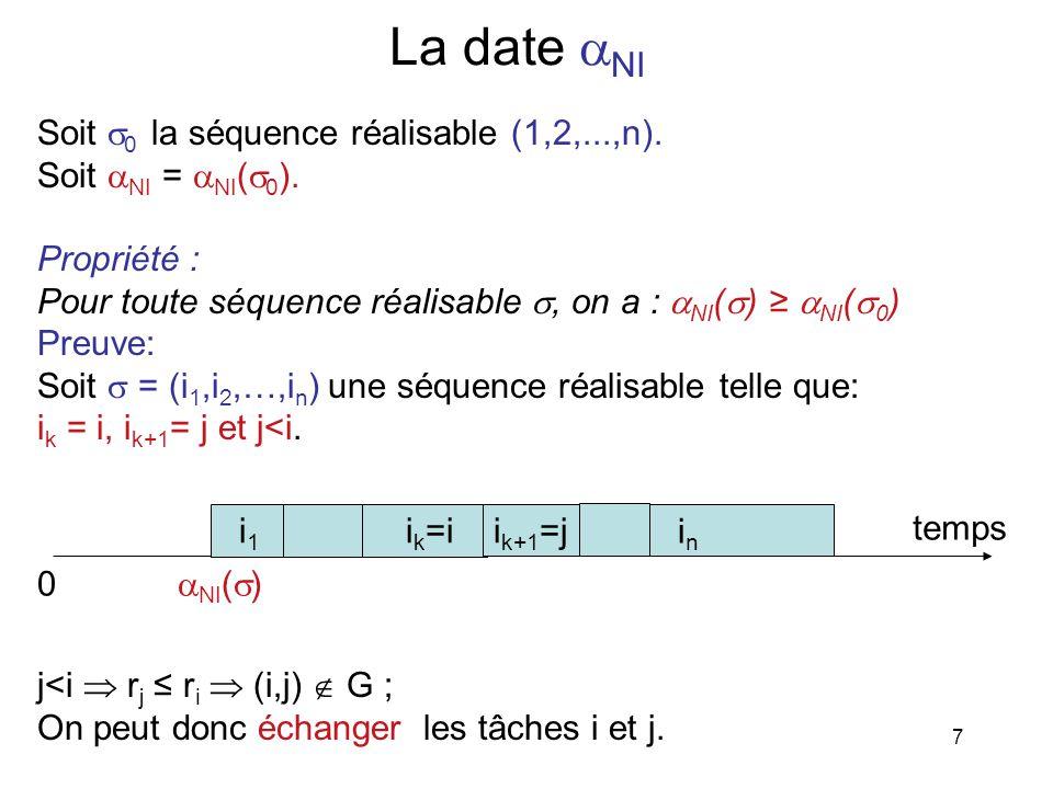La date NI Soit 0 la séquence réalisable (1,2,...,n).