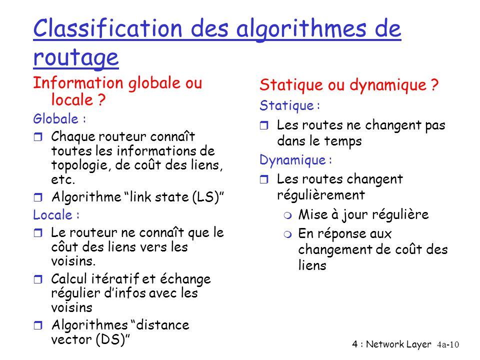 Classification des algorithmes de routage