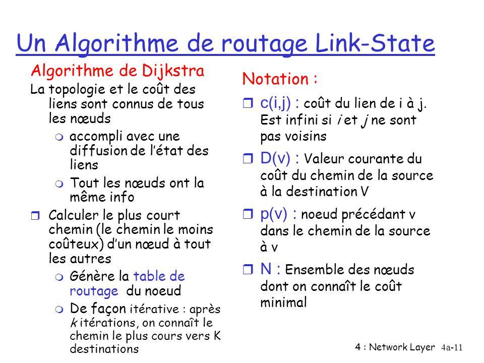 Un Algorithme de routage Link-State