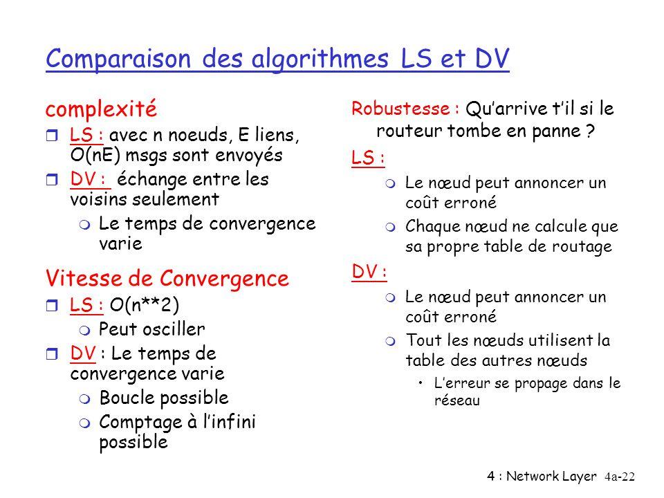 Comparaison des algorithmes LS et DV