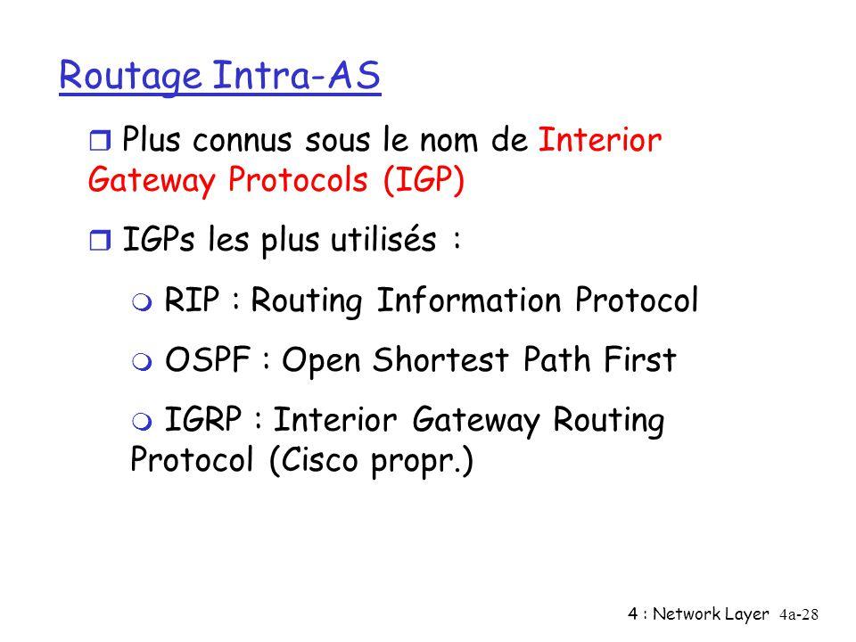 Routage Intra-AS Plus connus sous le nom de Interior Gateway Protocols (IGP) IGPs les plus utilisés :