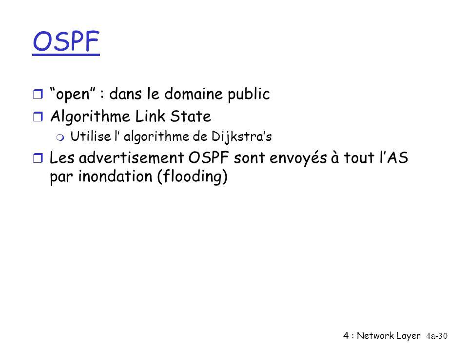 OSPF open : dans le domaine public Algorithme Link State
