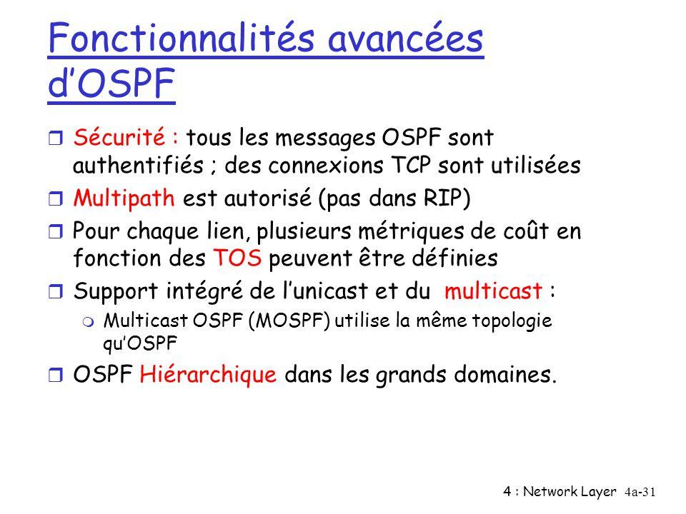 Fonctionnalités avancées d'OSPF