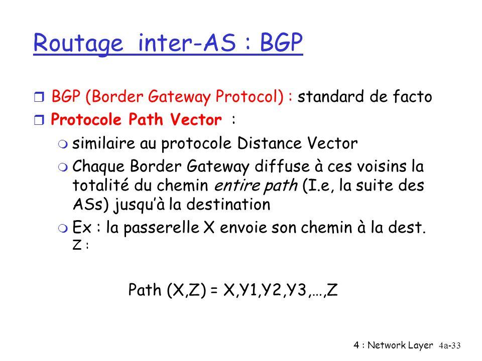 Routage inter-AS : BGP BGP (Border Gateway Protocol) : standard de facto. Protocole Path Vector :