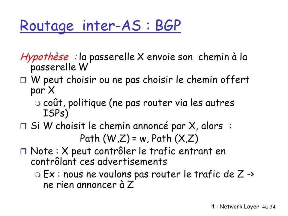 Routage inter-AS : BGP Hypothèse : la passerelle X envoie son chemin à la passerelle W. W peut choisir ou ne pas choisir le chemin offert par X.
