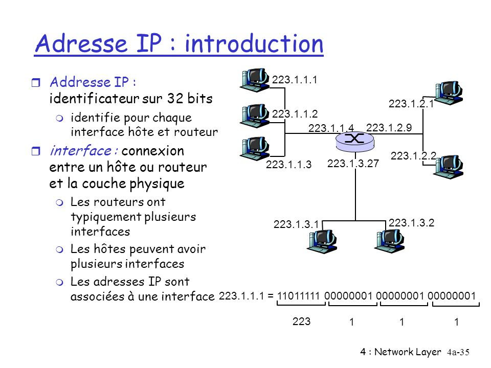 Adresse IP : introduction