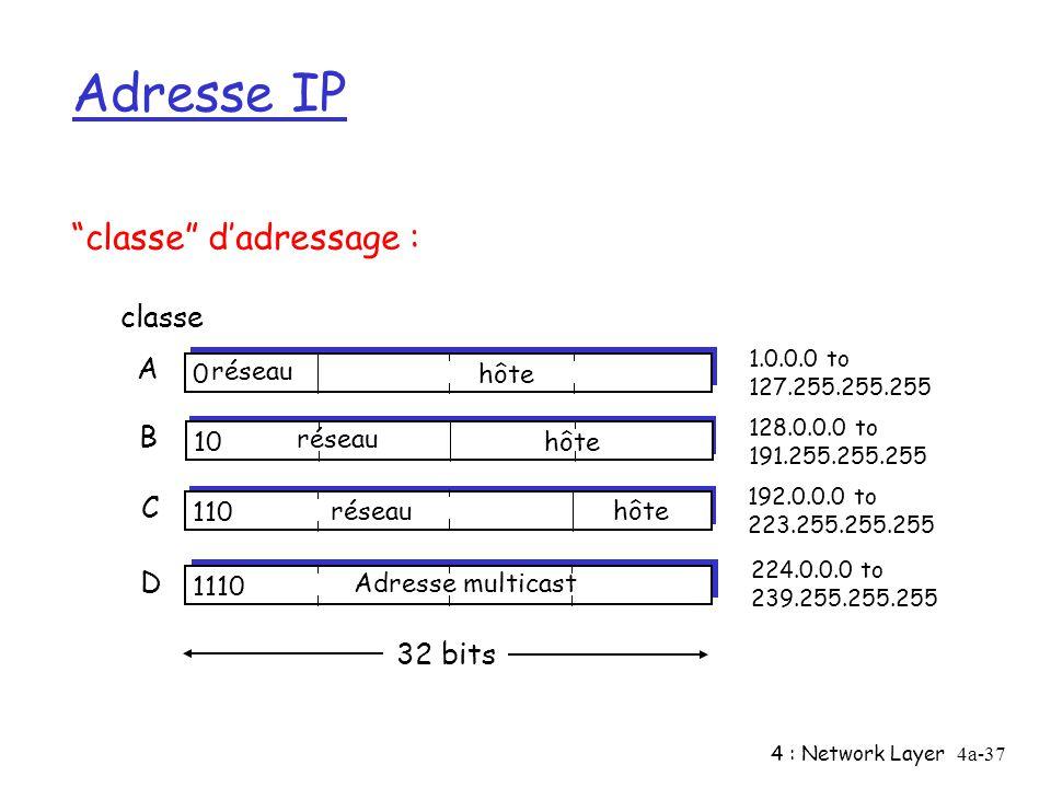 Adresse IP classe d'adressage : classe A B C D 32 bits réseau hôte