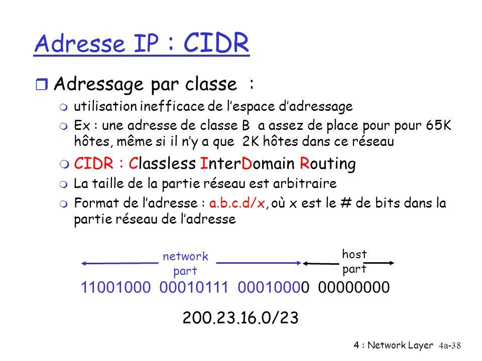 Adresse IP : CIDR Adressage par classe :