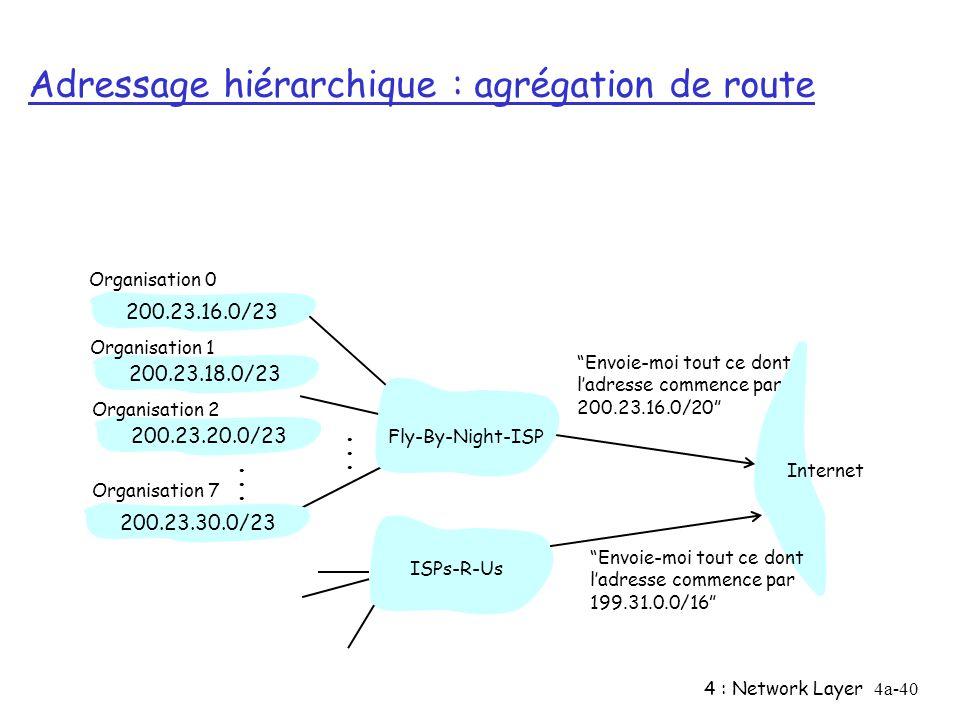 Adressage hiérarchique : agrégation de route