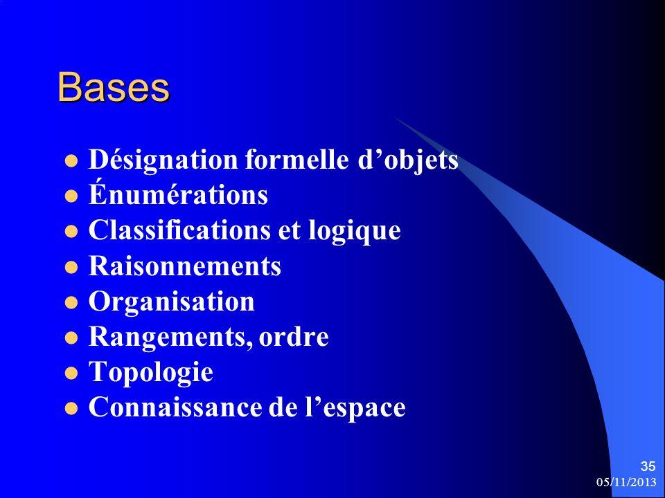Bases Désignation formelle d'objets Énumérations
